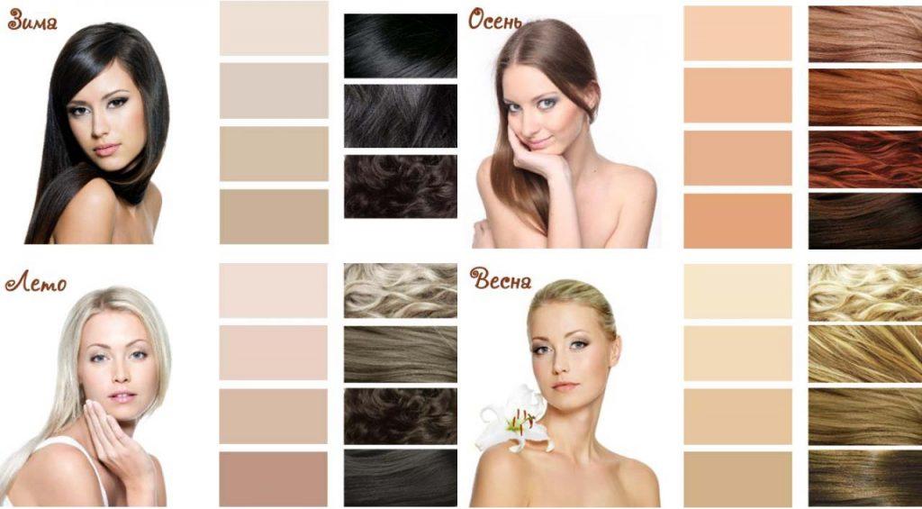 Цветотип внешности и его определение