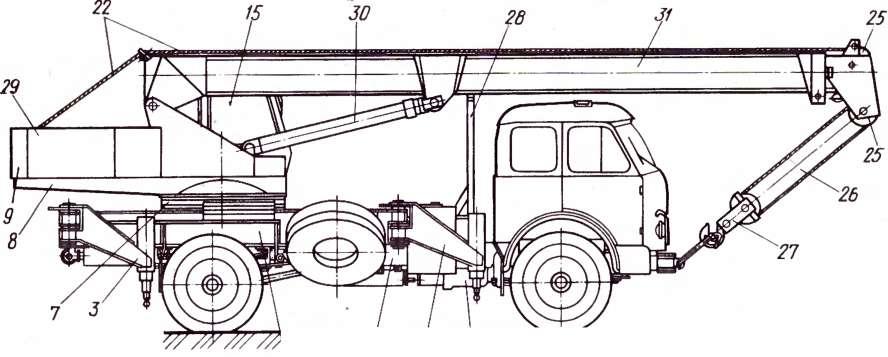 Грузоподъемные машины применяющие в строительстве