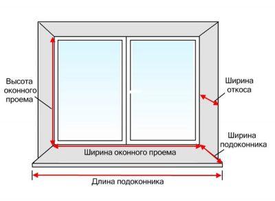 Какие проблемы создает неправильный монтаж пластикового окна