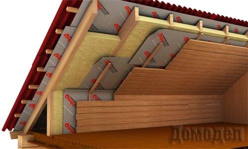 Стройматериалы, применяемые при строительстве бани