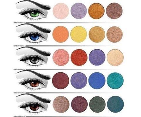 Как выбрать косметику для глаз?