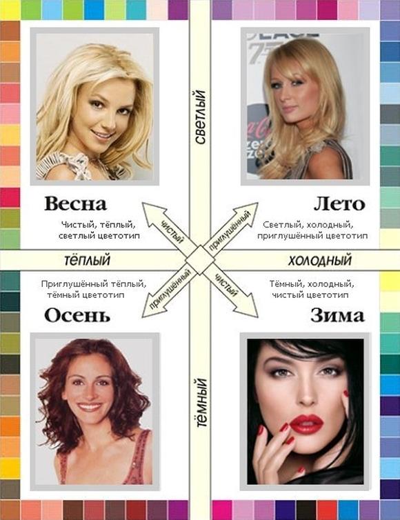 Женские цветотипы: девушка-осень